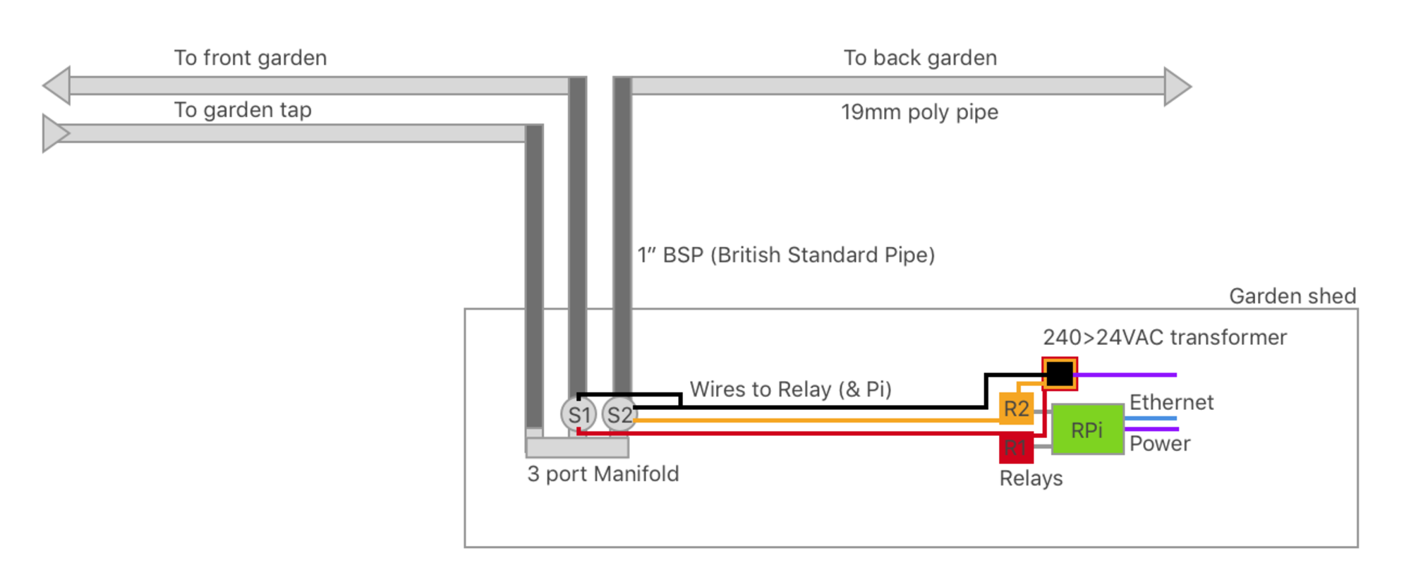 wiring diagram for shed power